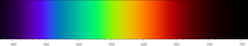 Linear_visible_spectrum_ciecam02[1]